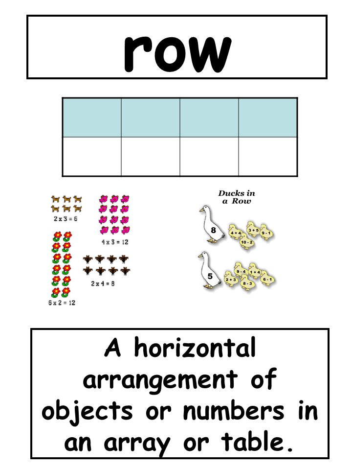 A horizontal arrangement of objects or numbers in an array or table.