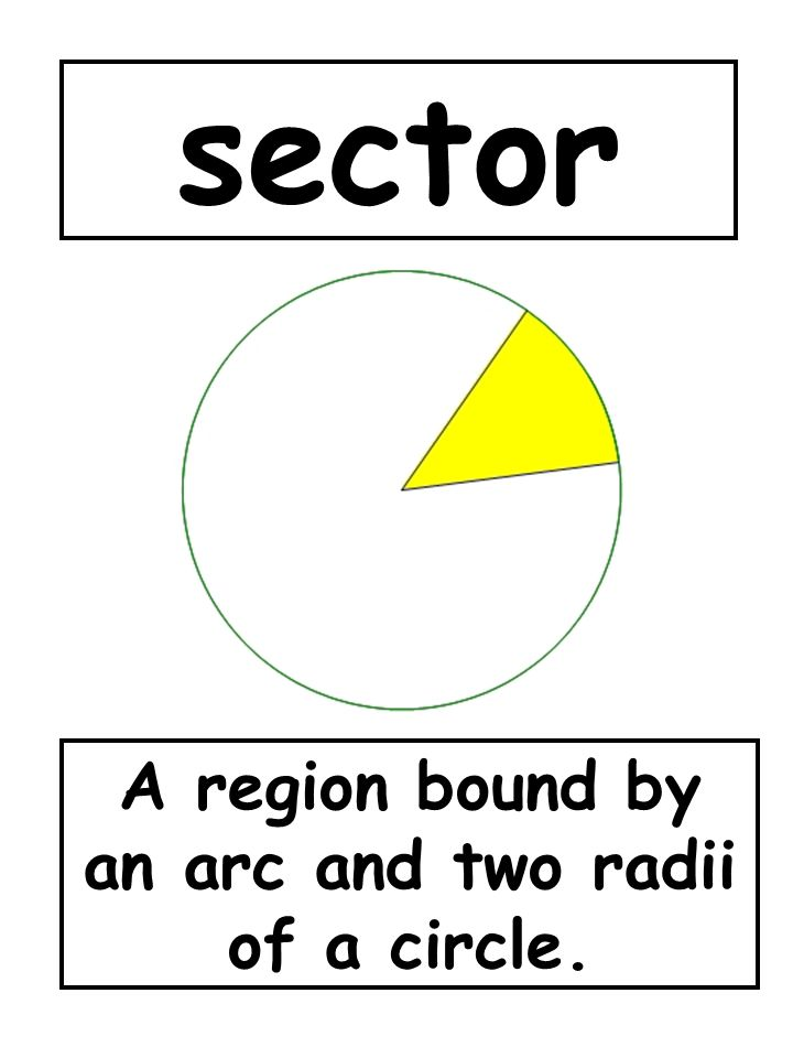 A region bound by an arc and two radii of a circle.