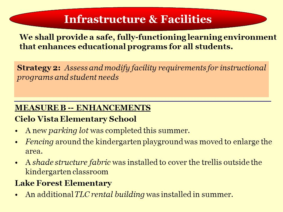 Meeting the Needs of the Whole Child Infrastructure & Facilities