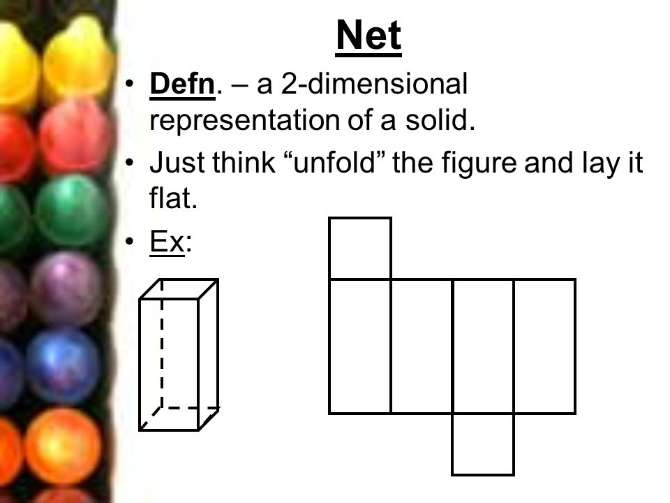 Net Defn. – a 2-dimensional representation of a solid.