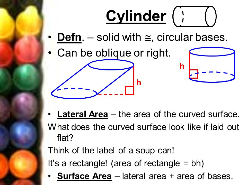 Cylinder Defn. – solid with , circular bases.