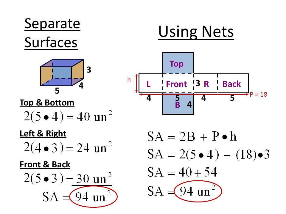 Using Nets Separate Surfaces Top 3 L Front R Back B