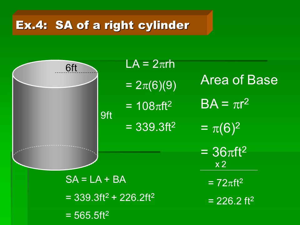 Ex.4: SA of a right cylinder