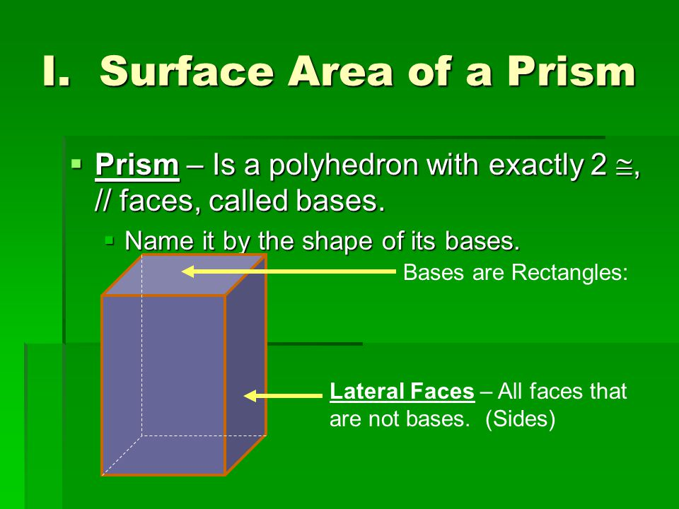 I. Surface Area of a Prism