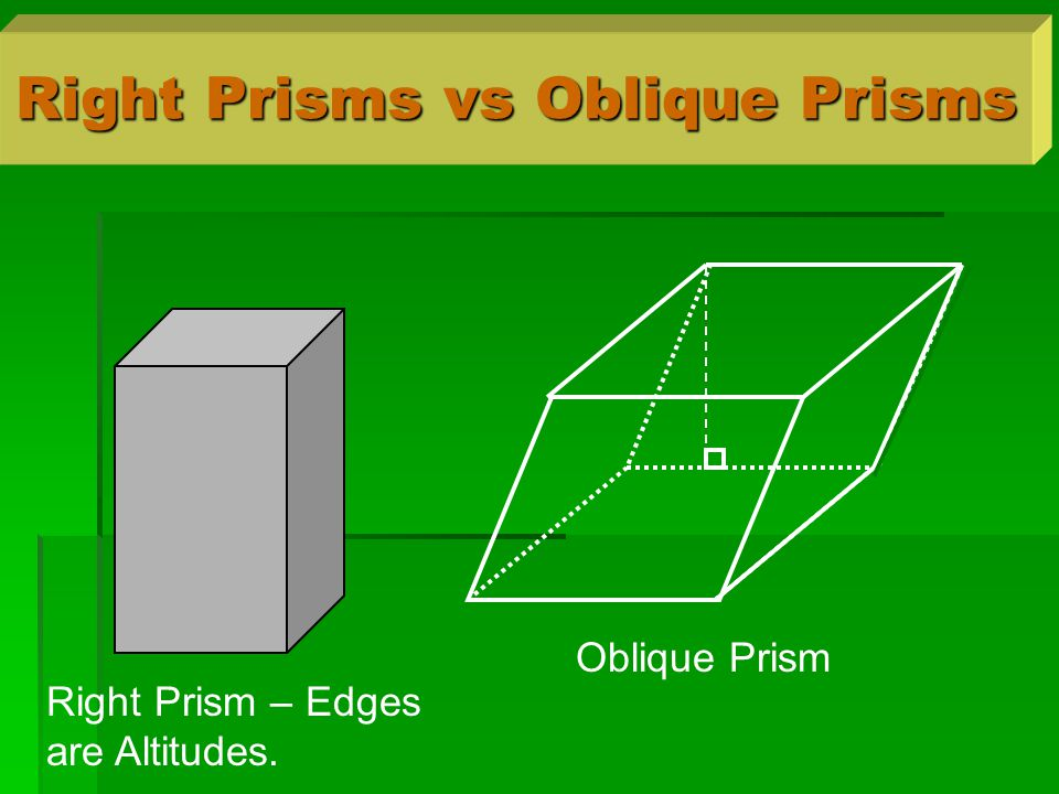 Right Prisms vs Oblique Prisms