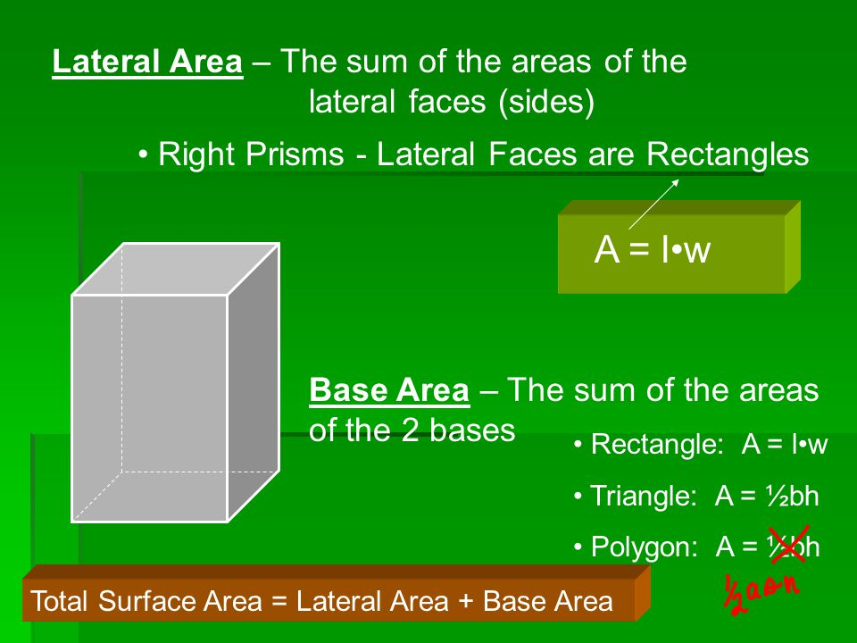Lateral Area – The sum of the areas of the lateral faces (sides)