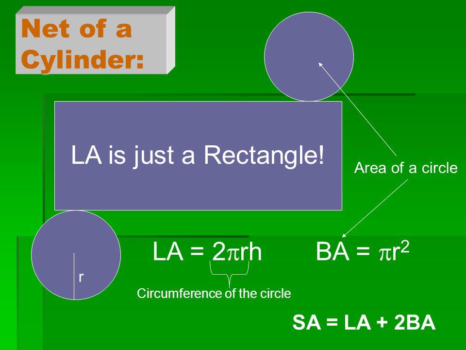 Net of a Cylinder: LA is just a Rectangle! LA = 2rh BA = r2