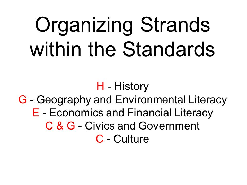 Organizing Strands within the Standards