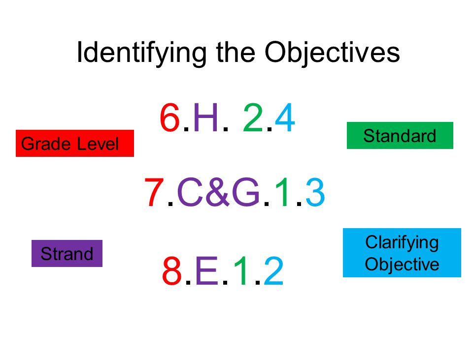 6.H. 2.4 7.C&G.1.3 8.E.1.2 Identifying the Objectives Standard