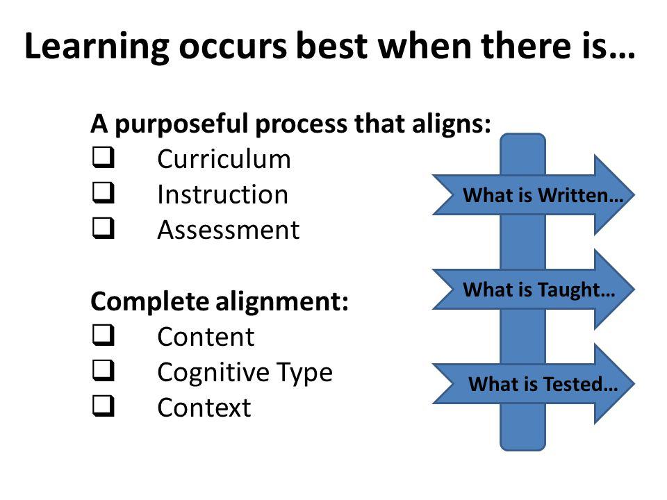 Learning occurs best when there is…