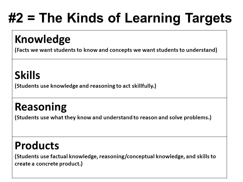 #2 = The Kinds of Learning Targets