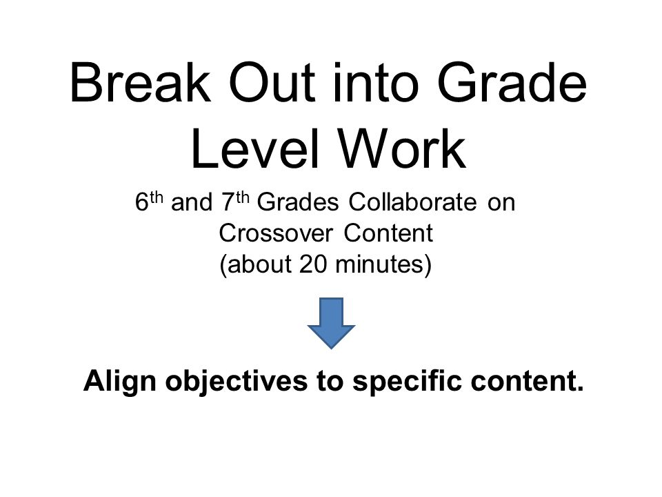 Align objectives to specific content.