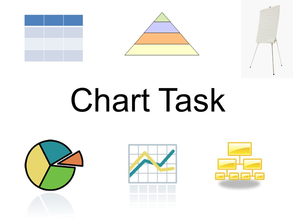 Chart Task