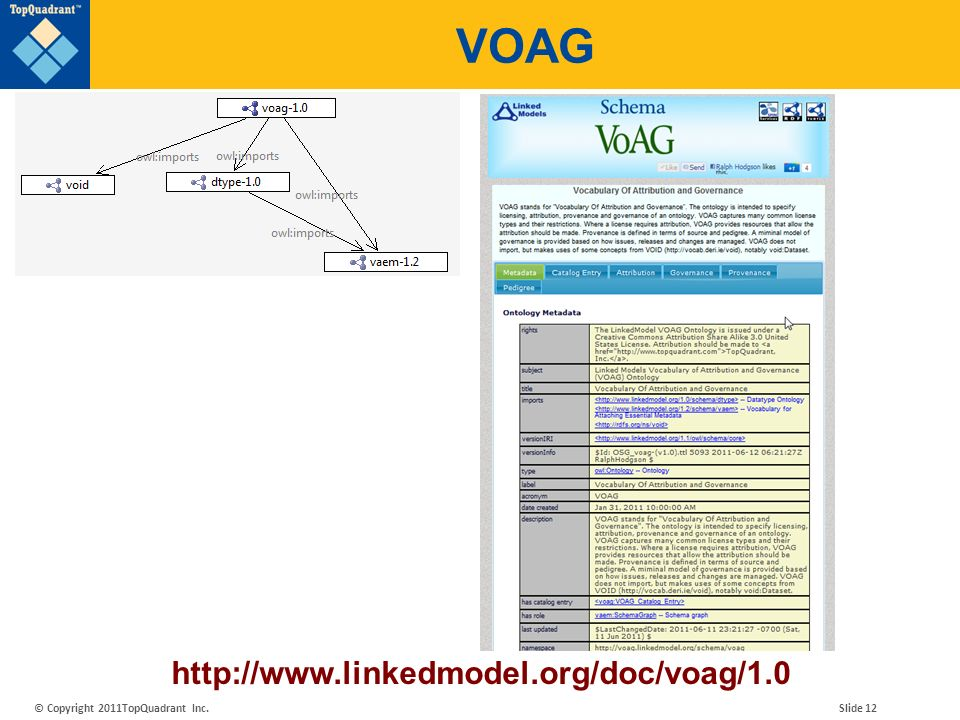 VOAG http://www.linkedmodel.org/doc/voag/1.0