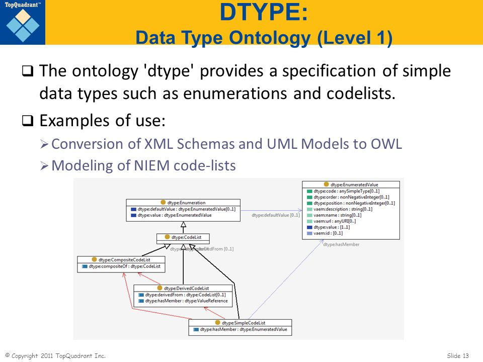 DTYPE: Data Type Ontology (Level 1)