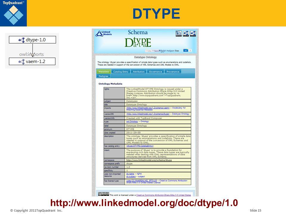 DTYPE http://www.linkedmodel.org/doc/dtype/1.0