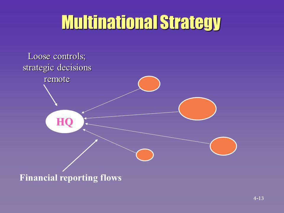 Loose controls; strategic decisions remote