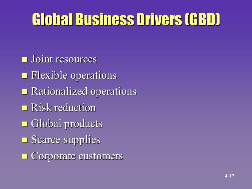 Global Business Drivers (GBD)
