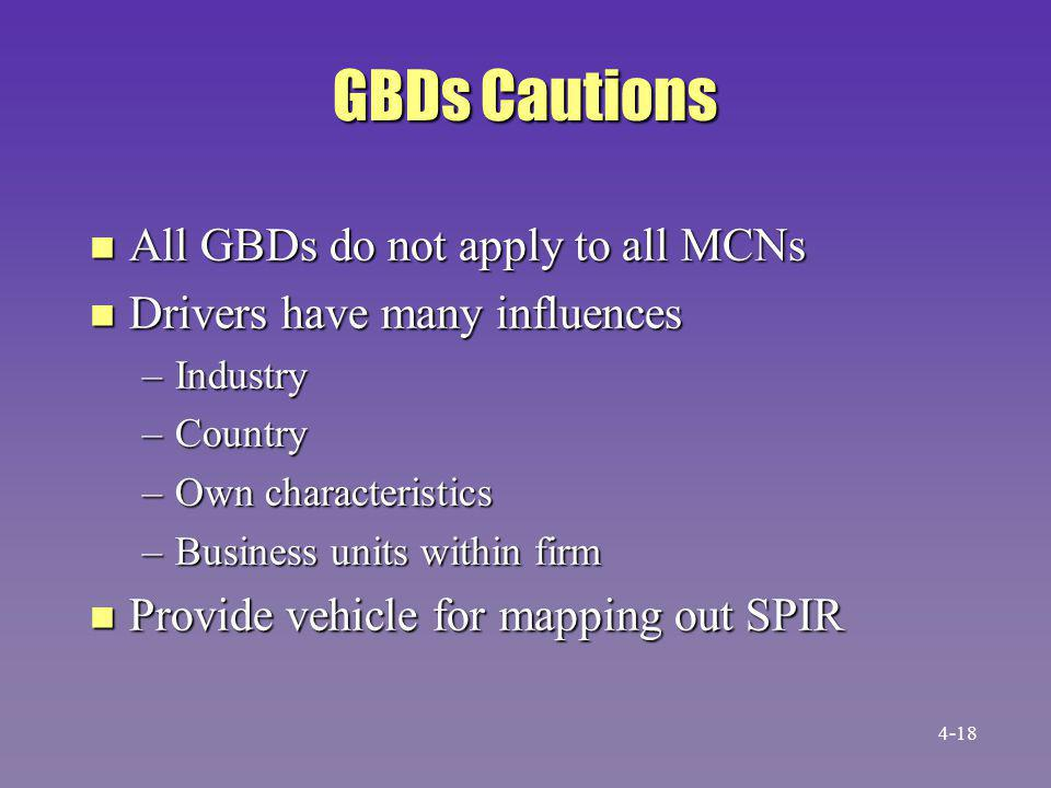 GBDs Cautions All GBDs do not apply to all MCNs