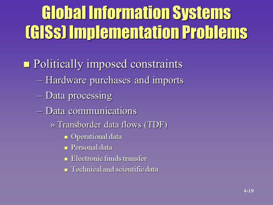 Global Information Systems (GISs) Implementation Problems