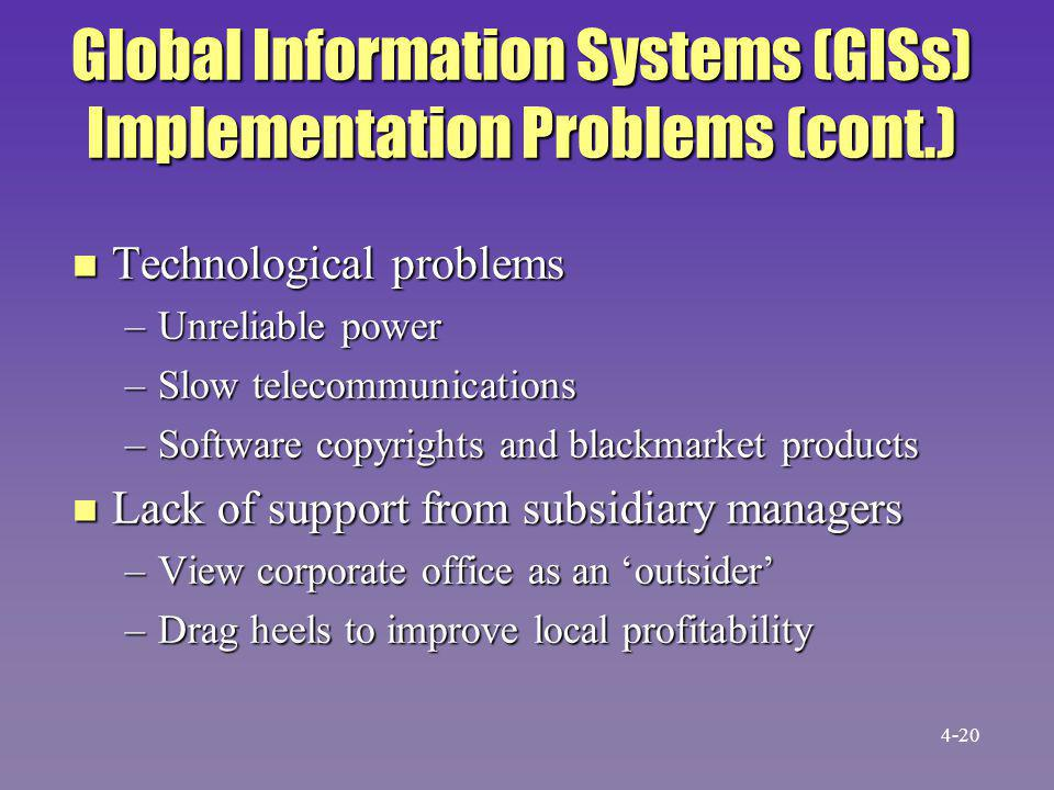 Global Information Systems (GISs) Implementation Problems (cont.)
