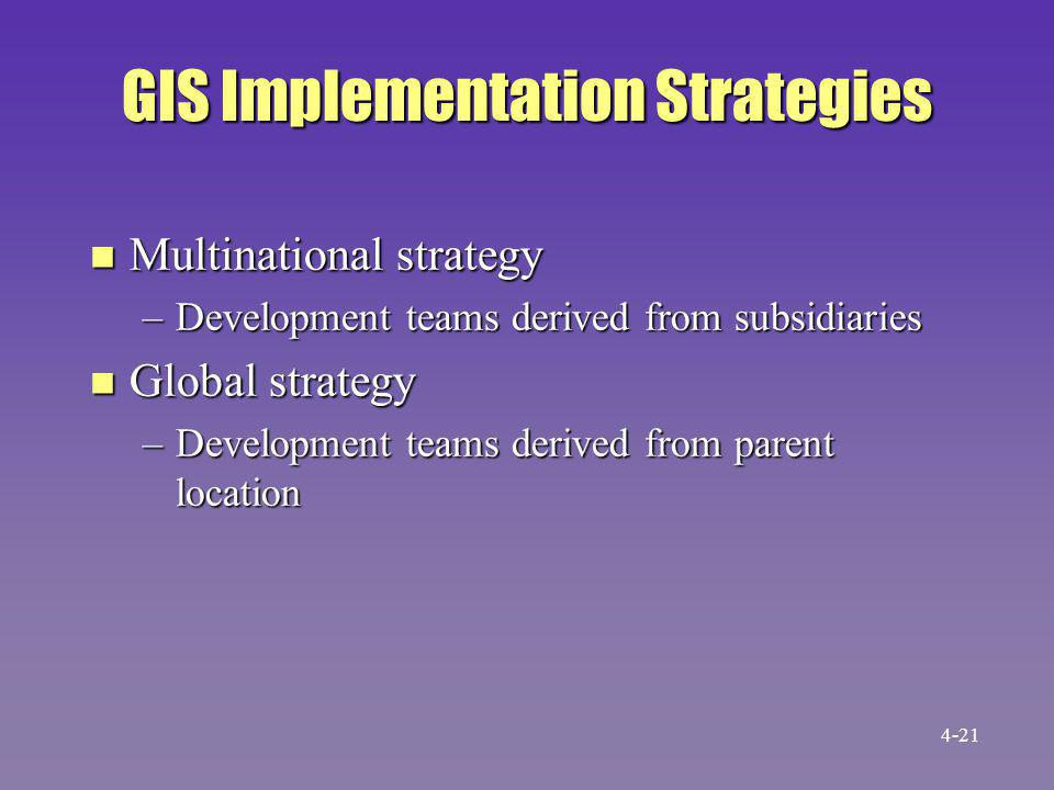 GIS Implementation Strategies