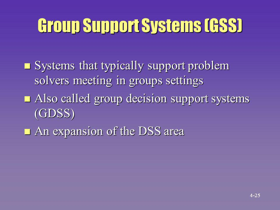 Group Support Systems (GSS)
