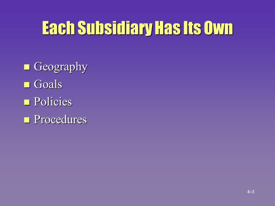 Each Subsidiary Has Its Own