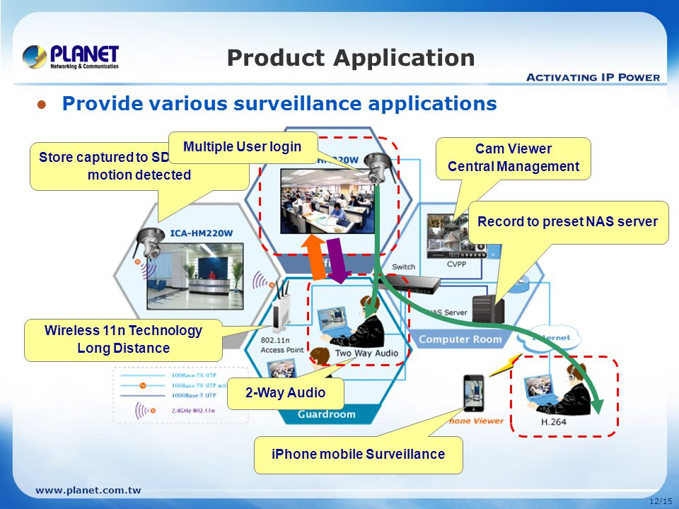 Product Application Provide various surveillance applications