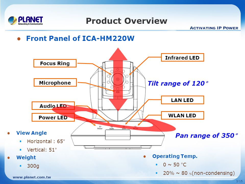 Product Overview Front Panel of ICA-HM220W Tilt range of 120°