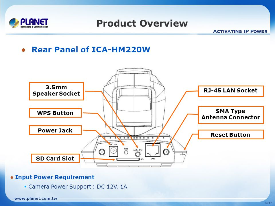 Product Overview Rear Panel of ICA-HM220W 3.5mm Speaker Socket