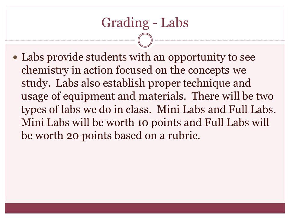 Grading - Labs