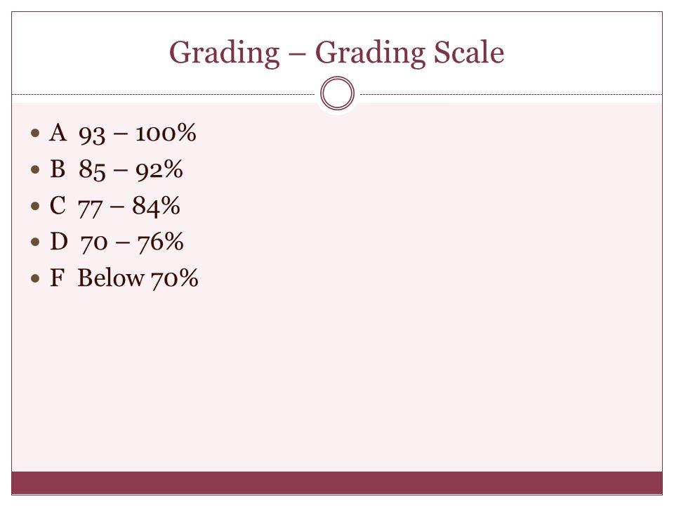 Grading – Grading Scale