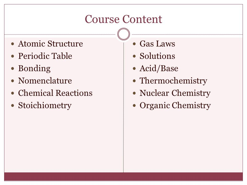 Course Content Atomic Structure Periodic Table Bonding Nomenclature