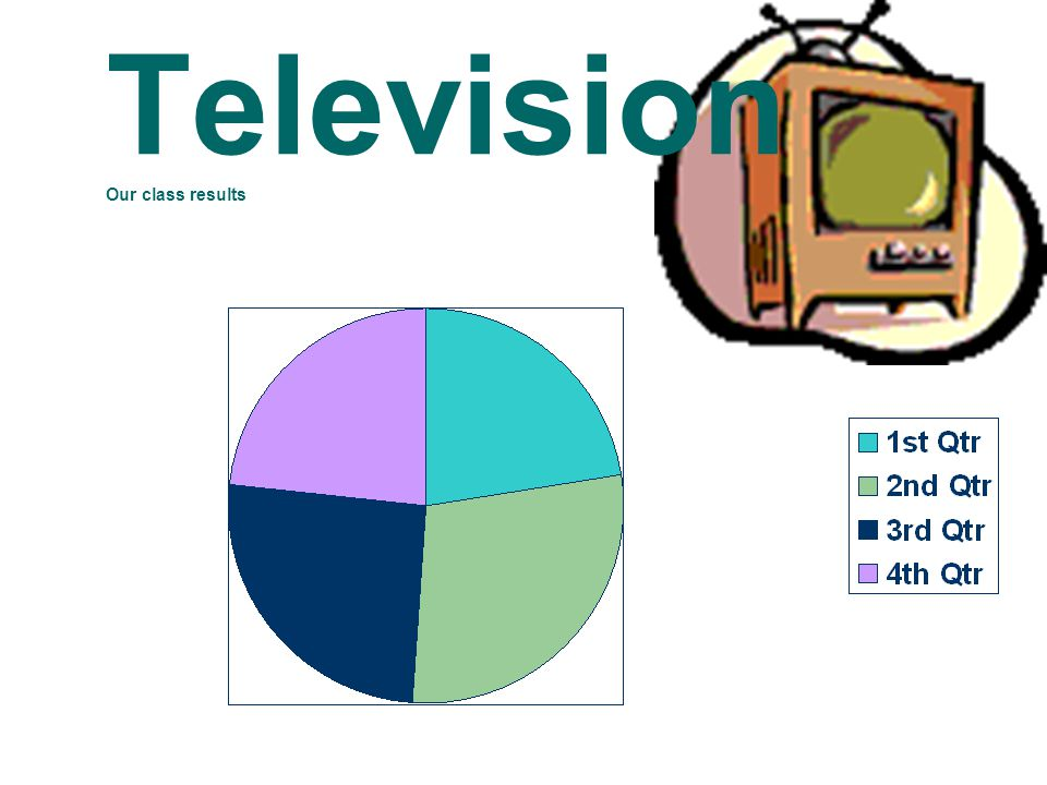 Television Our class results