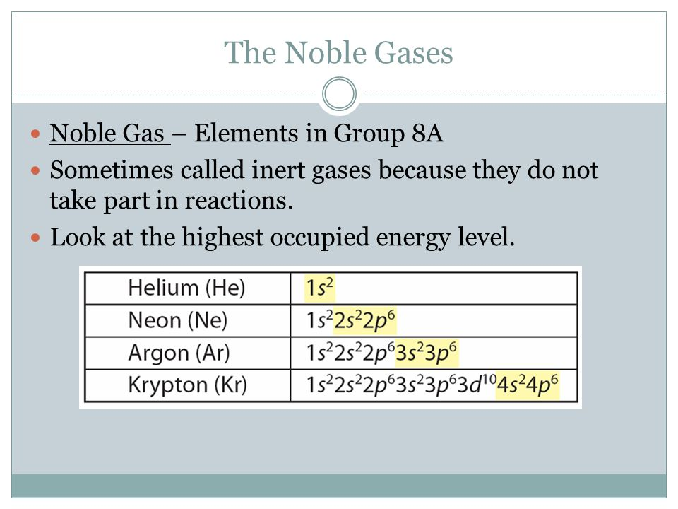 The Noble Gases Noble Gas – Elements in Group 8A