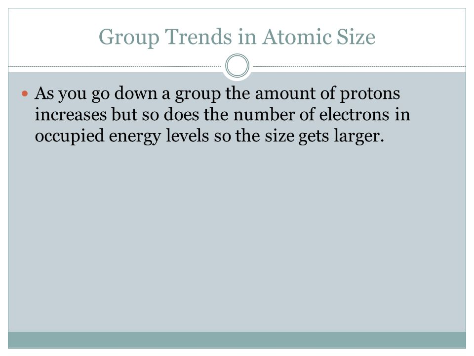 Group Trends in Atomic Size