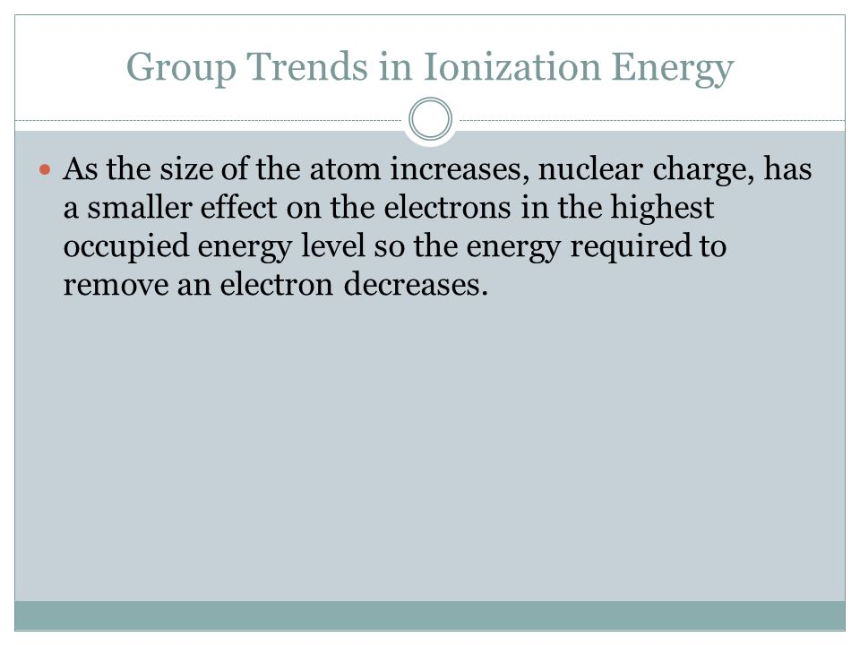 Group Trends in Ionization Energy
