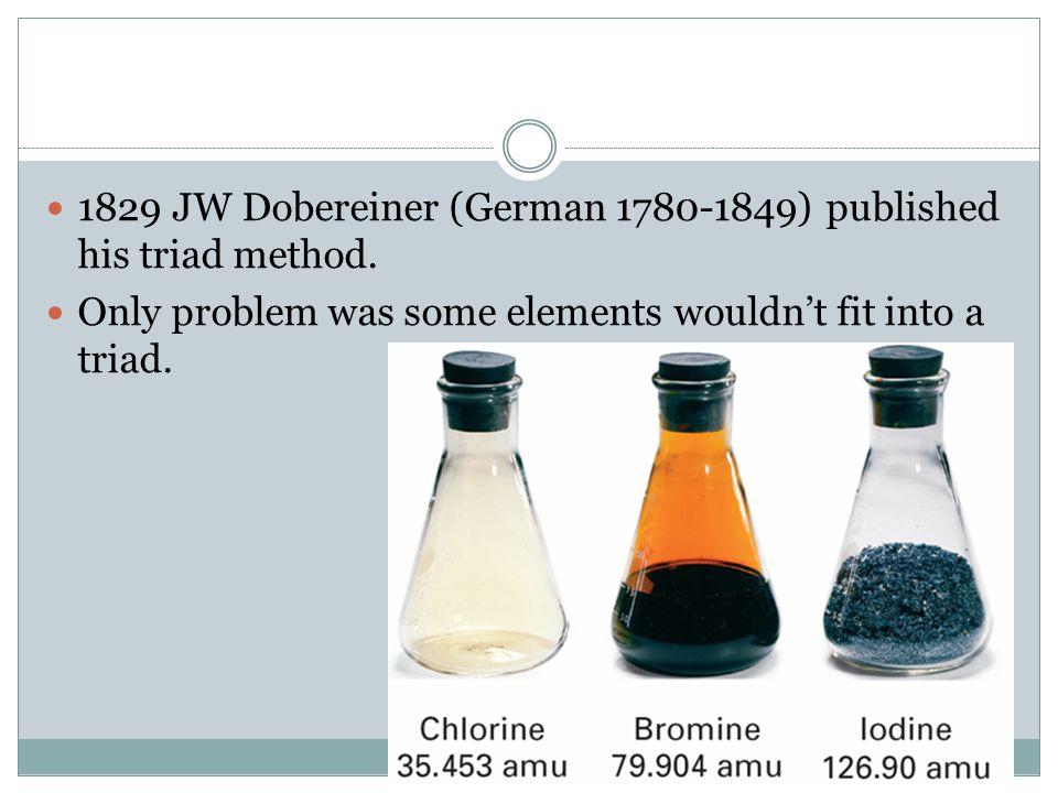 1829 JW Dobereiner (German 1780-1849) published his triad method.