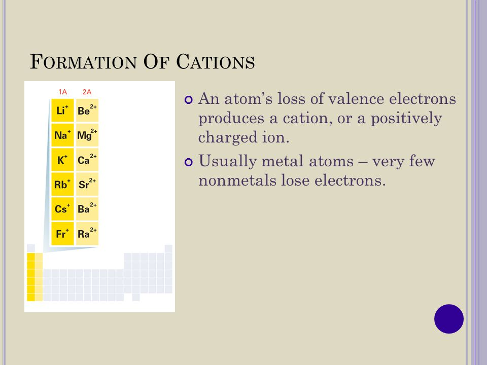 Formation Of Cations An atom's loss of valence electrons produces a cation, or a positively charged ion.