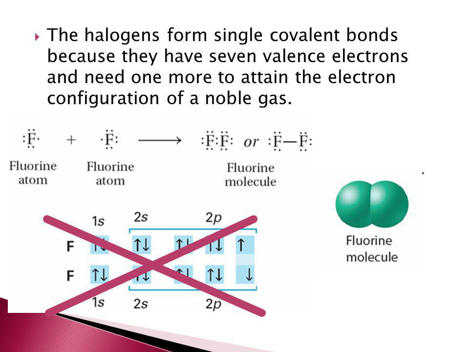 Chapter 8 Covalent Bonding. - ppt video online download