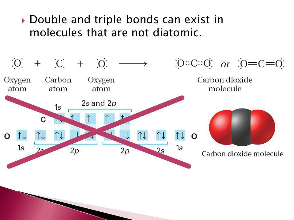 Double and triple bonds can exist in molecules that are not diatomic.