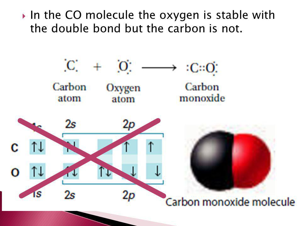 In the CO molecule the oxygen is stable with the double bond but the carbon is not.