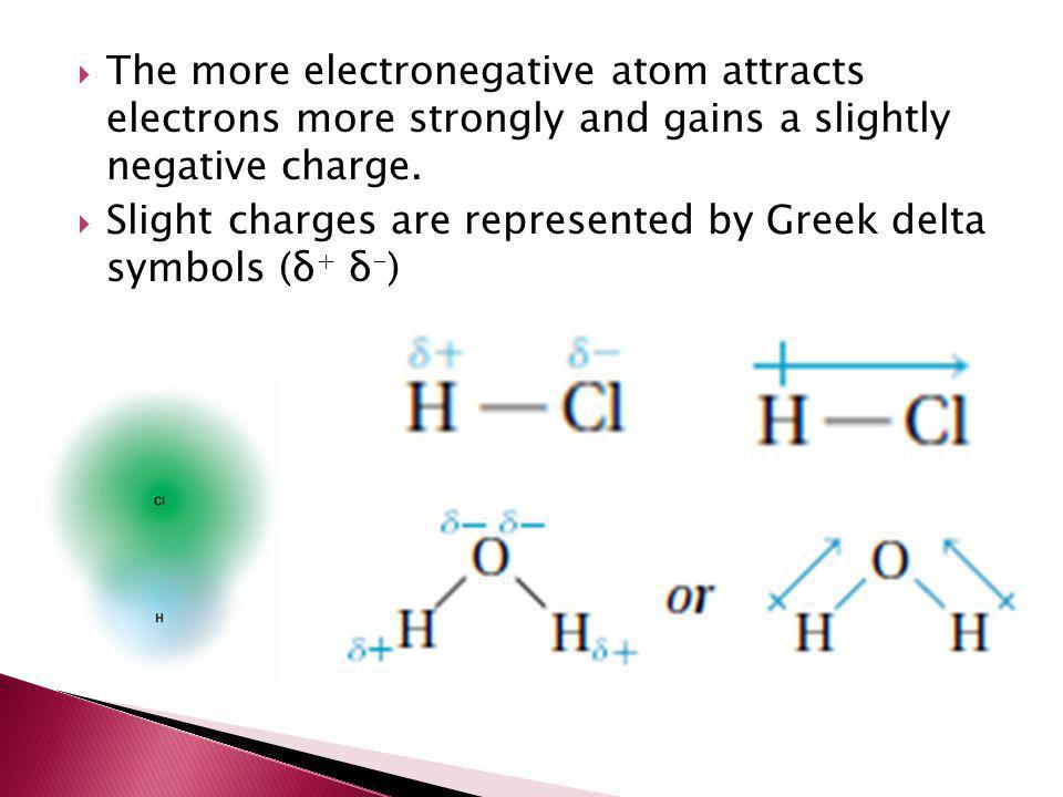 The more electronegative atom attracts electrons more strongly and gains a slightly negative charge.