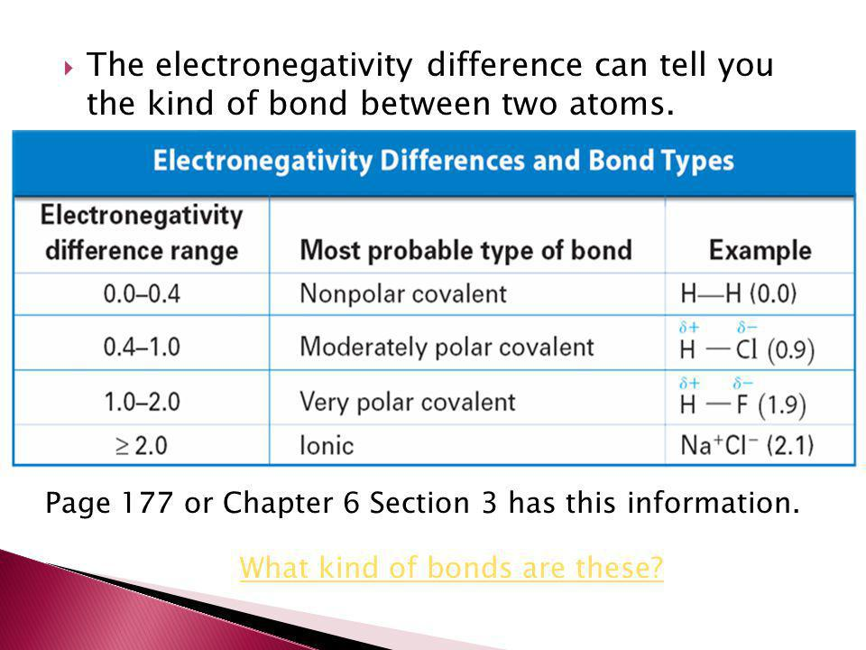 The electronegativity difference can tell you the kind of bond between two atoms.