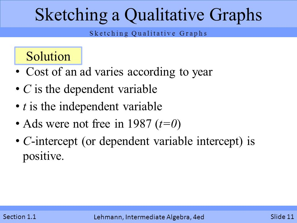 Sketching a Qualitative Graphs