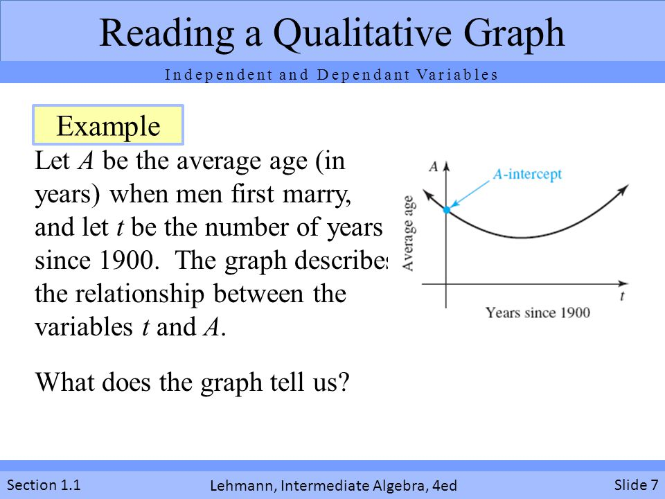 Reading a Qualitative Graph