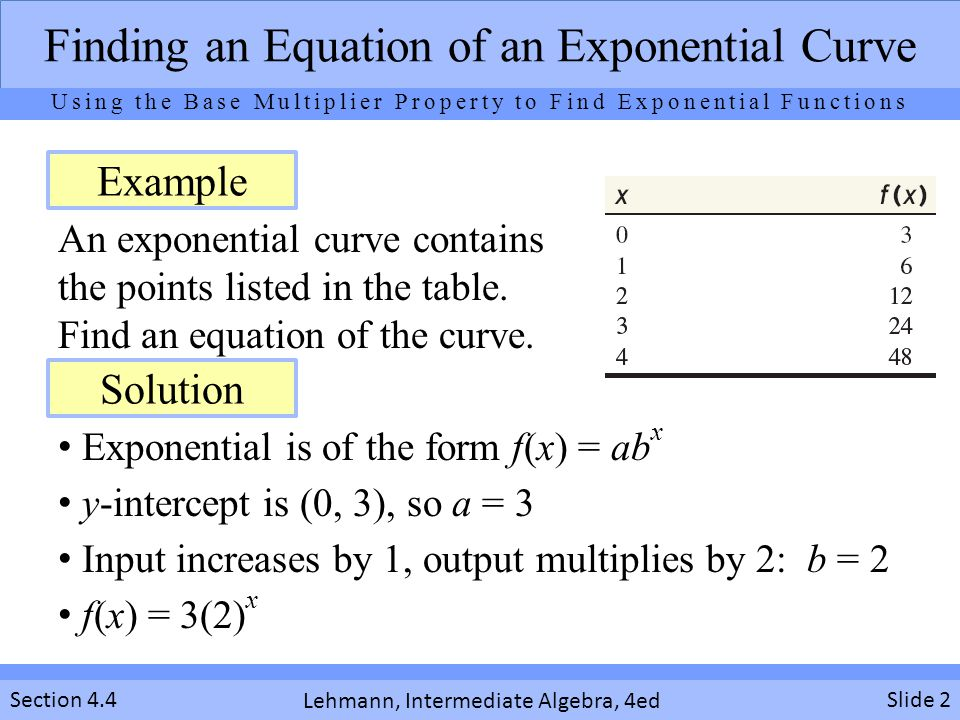 Finding an Equation of an Exponential Curve