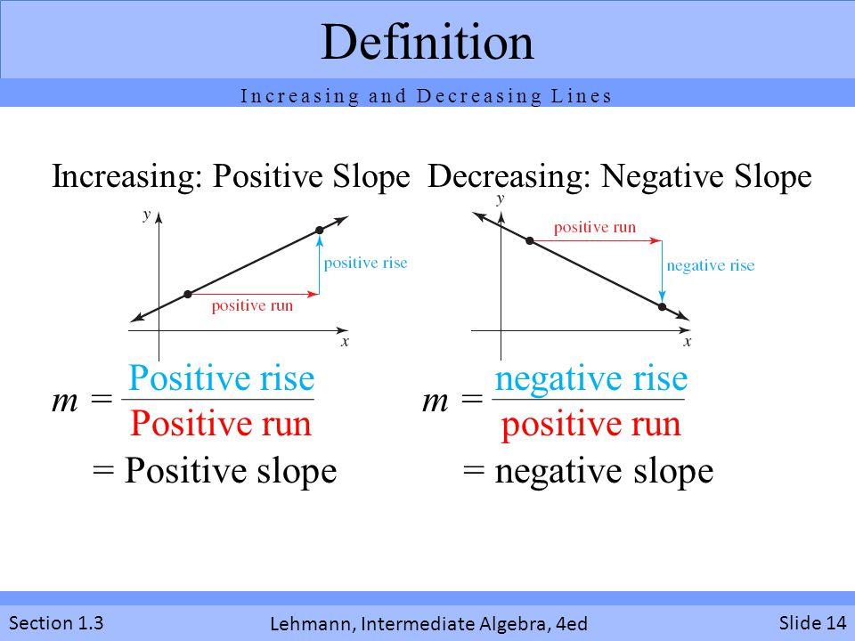 Increasing: Positive Slope Decreasing: Negative Slope