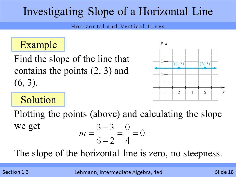 Find the slope of the line that contains the points (2, 3) and (6, 3).